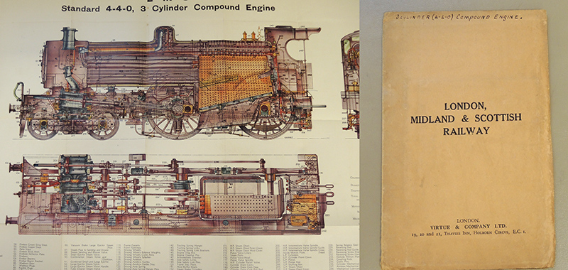 Image for Standard 4-4-0, 3 Cylinder Compound Engine - Foldout Coloured Sectioned Drawings